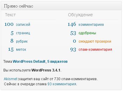 100 статей в блоге